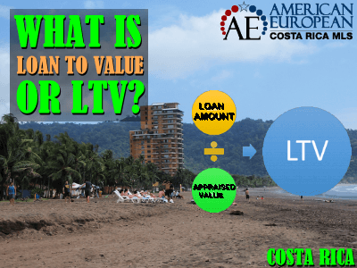 What is Loan to value ratio or LTV on a mortgage in Costa Rica
